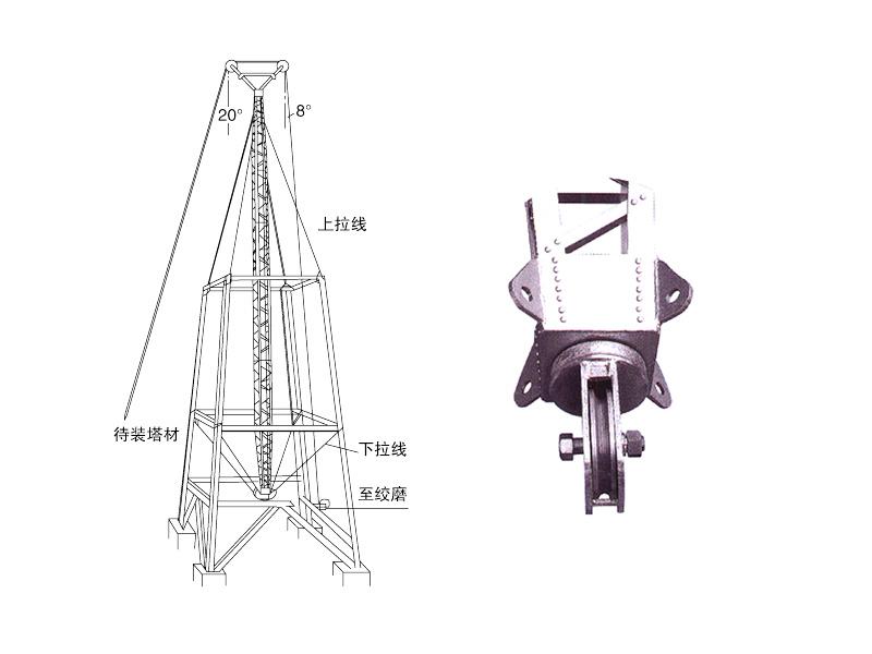 铝合金框架式内悬浮抱杆
